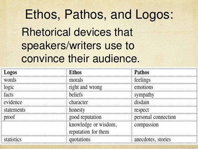 how to write an essay using logos pathos and ethos