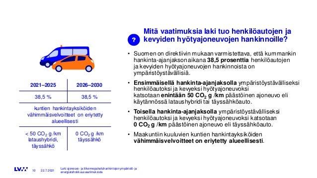 Julkiset ajoneuvohankinnat ympäristöystävällisiksi – uusi laki voimaan 2.8.2021