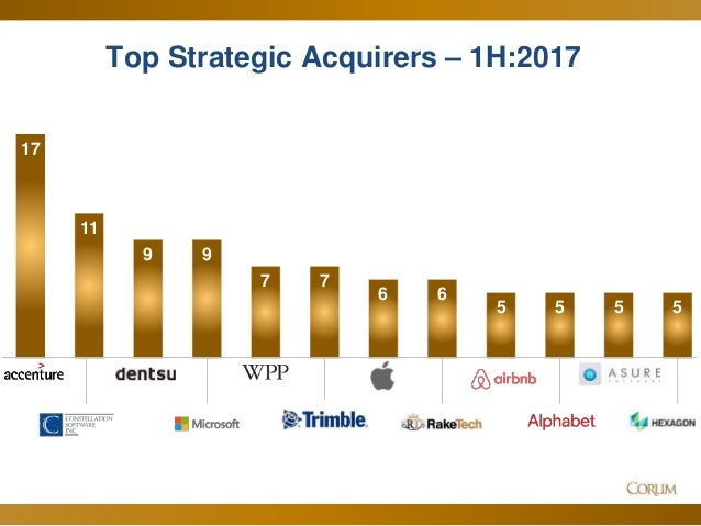 Tech M&A Monthly: 2017 Midyear Report