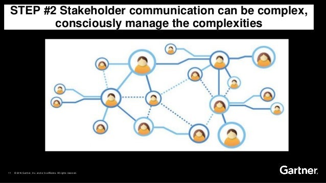 how to develop effective communication