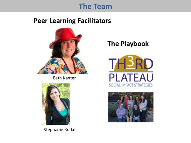 Playbook http://networked-emerging-leaders.wikispaces.com/Playbook
