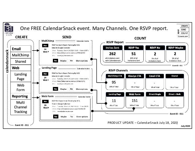 SEND COUNT MailChimp Landing Page Web Form calendarsnack July 2020Event ID - 011 One FREE CalendarSnack event. Many Channe...