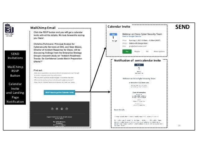 SEND Invitations MailChimp RSVP Button Calendar Invite and Landing Page Notification MailChimp Email SENDCalendar Invite N...