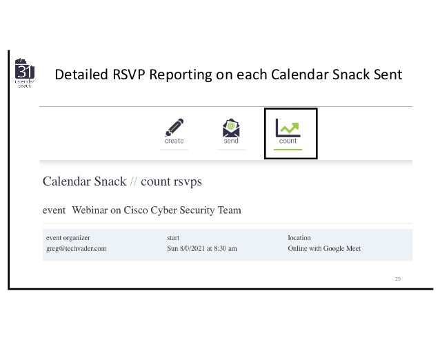 Detailed RSVP Reporting on each Calendar Snack Sent 29