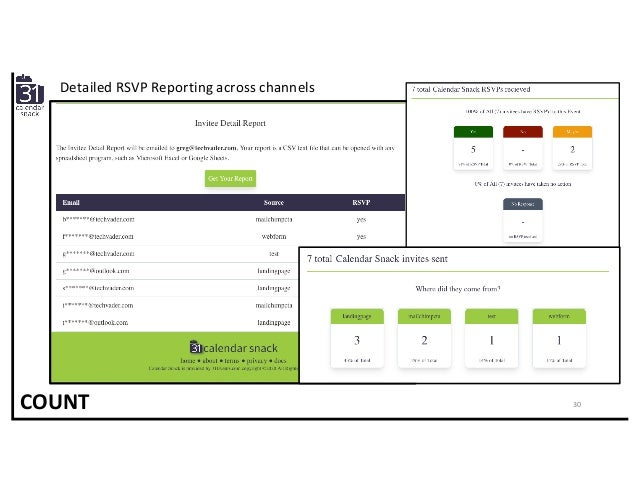 Detailed RSVP Reporting across channels COUNT 30