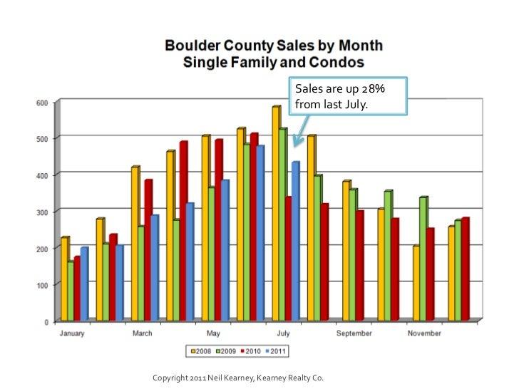July 2011 statistics Slide 2
