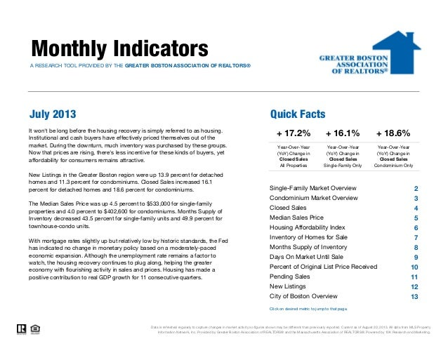 Monthly IndicatorsA RESEARCH TOOL PROVIDED BY THE GREATER BOSTON ASSOCIATION OF REALTORS® July 2013 Quick Facts + 16.1% Ye...