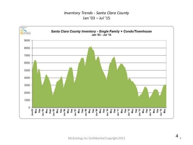 santa clara county jewish singles Zip code 95051 - santa clara ca california, usa - santa clara county.