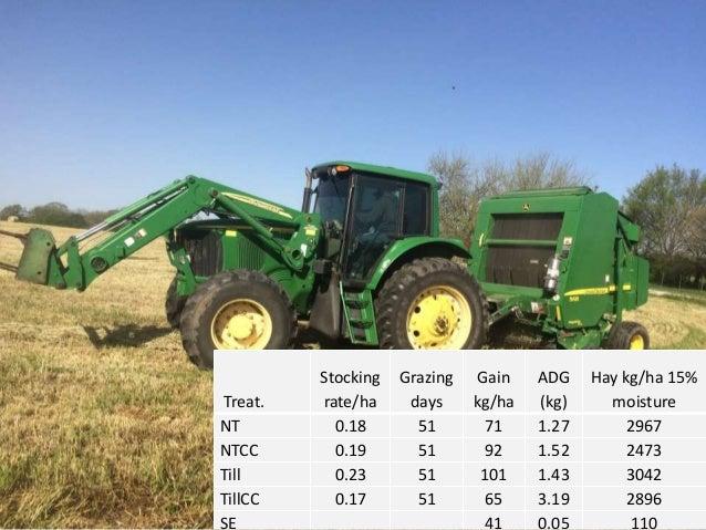 2018-2019 winter pasture production following third summer cover crop 0 250 500 750 1000 1250 1500 1750 2000 2250 DMkg/ha ...