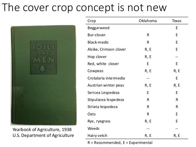 The cover crop concept is not new Yearbook of Agriculture, 1938 U.S. Department of Agriculture Crop Oklahoma Texas Beggarw...