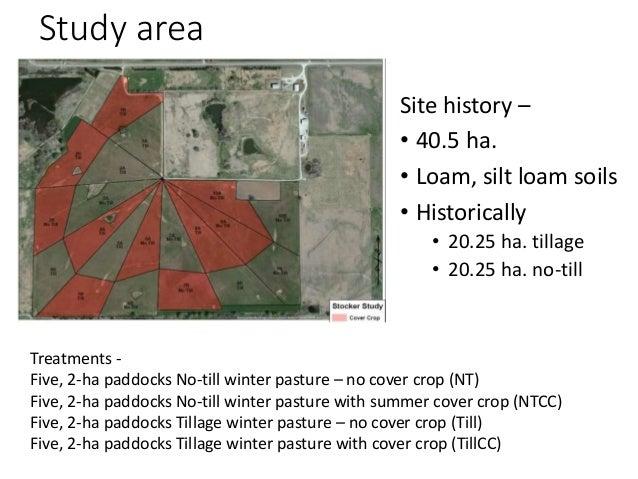Methods • Winter pasture planted in September • Rate – 129 kg/ha • Nitrogen top dress after emergence 67 kg N/ha. • NT bur...