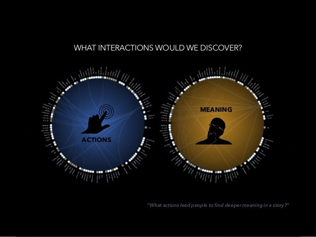 """ACTIONS MEANING WHAT INTERACTIONS WOULD WE DISCOVER? """"What actions lead people to find deeper meaning in a story?"""""""