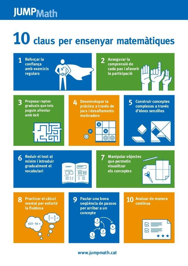 claus per ensenyar matemàtiques10 Desenvolupar la pràctica a través de jocs i desafiaments motivadors Assegurar la compren...