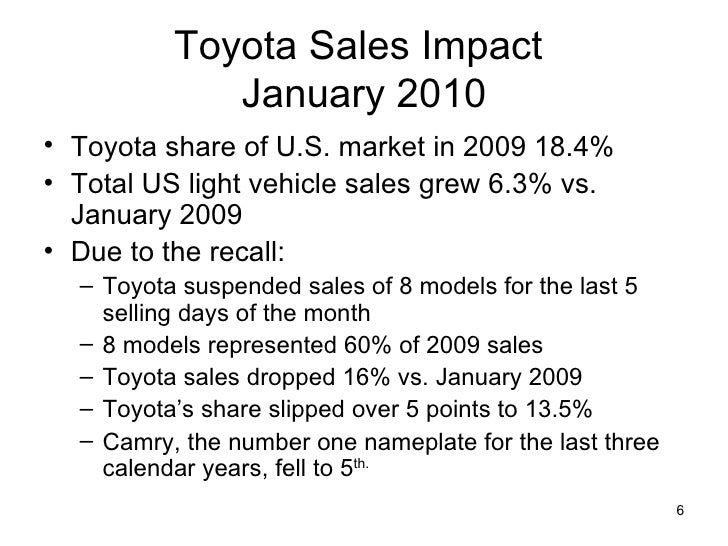 Toyota Recall Analysis