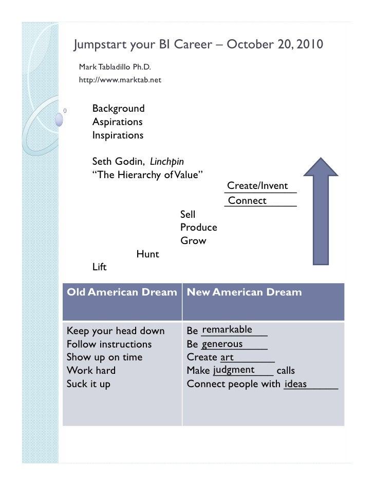 Jumpstart your BI Career – October 20, 2010   Mark Tabladillo Ph.D.   http://www.marktab.net        Background      Aspira...
