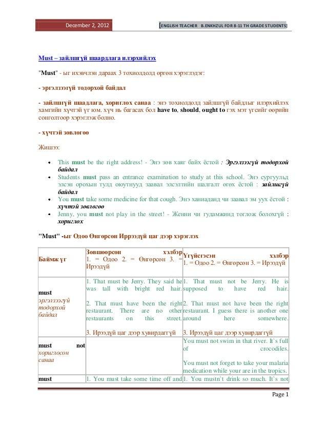 December 2, 2012                      [ENGLISH TEACHER   B.ENKHZUL FOR 8-11 TH GRADE STUDENTS]Must – зайлшгүй шаардлага ил...