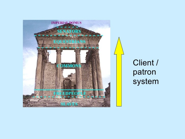 Client / patron system