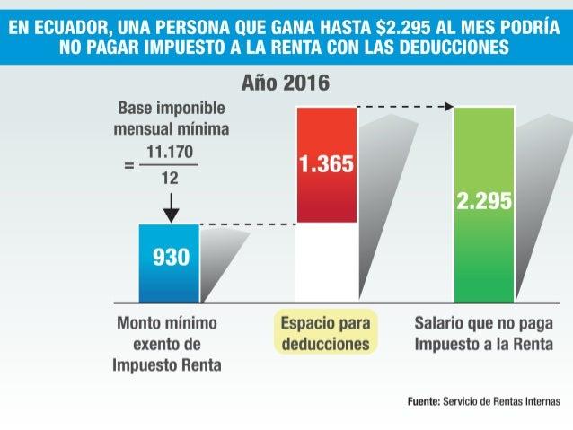 Jun 2016 - Altos Impuestos