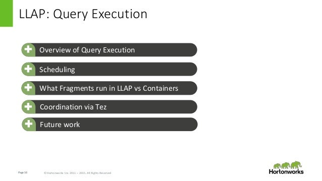 Page16 © Hortonworks Inc. 2011 – 2015. All Rights Reserved LLAP: Query Execution Overview of Query Execution+ + Scheduling...