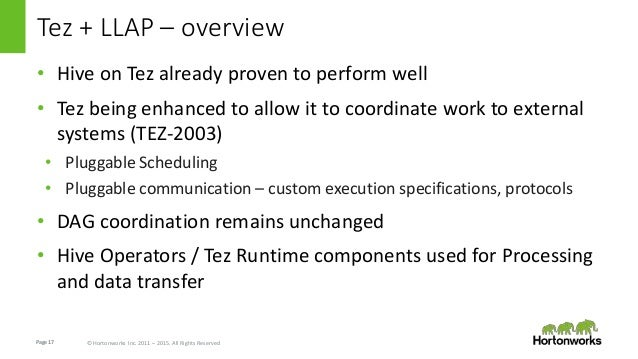 Page17 © Hortonworks Inc. 2011 – 2015. All Rights Reserved Tez + LLAP – overview • Hive on Tez already proven to perform w...