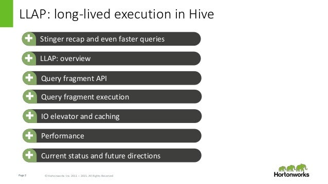 Page2 © Hortonworks Inc. 2011 – 2015. All Rights Reserved LLAP: long-lived execution in Hive Stinger recap and even faster...