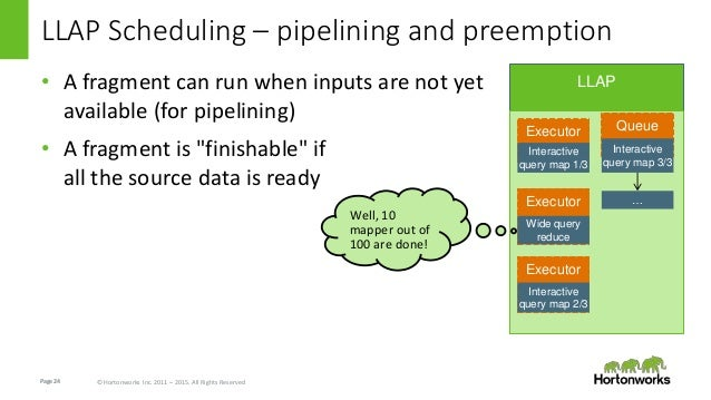 Page24 © Hortonworks Inc. 2011 – 2015. All Rights Reserved LLAP Scheduling – pipelining and preemption • A fragment can ru...