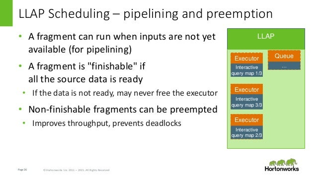 Page26 © Hortonworks Inc. 2011 – 2015. All Rights Reserved LLAP Scheduling – pipelining and preemption • A fragment can ru...