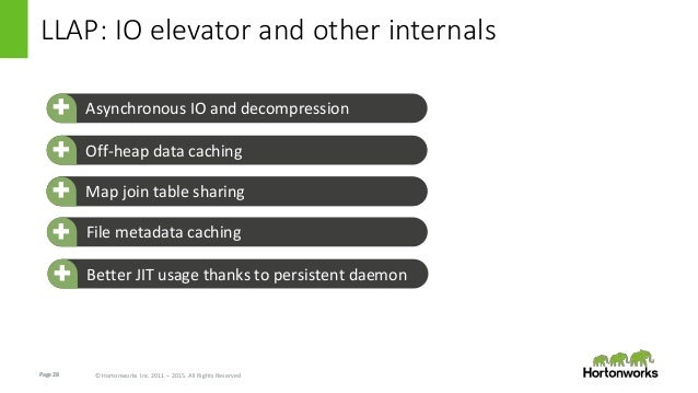 Page28 © Hortonworks Inc. 2011 – 2015. All Rights Reserved LLAP: IO elevator and other internals Asynchronous IO and decom...