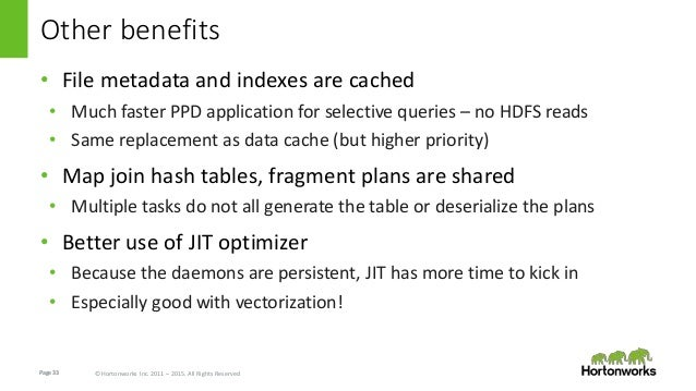 Page33 © Hortonworks Inc. 2011 – 2015. All Rights Reserved Other benefits • File metadata and indexes are cached • Much fa...