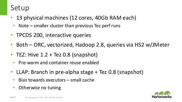 Page35 © Hortonworks Inc. 2011 – 2015. All Rights Reserved Setup • 13 physical machines (12 cores, 40Gb RAM each) • Note –...