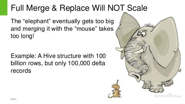 """Page10 Full Merge & Replace Will NOT Scale The """"elephant"""" eventually gets too big and merging it with the """"mouse"""" takes to..."""