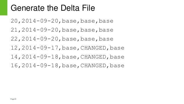 Page23 Generate the Delta File 20,2014-09-20,base,base,base 21,2014-09-20,base,base,base 22,2014-09-20,base,base,base 12,2...