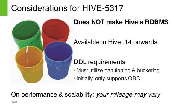 Page39 Considerations for HIVE-5317 On performance & scalability; your mileage may vary Does NOT make Hive a RDBMS Availab...