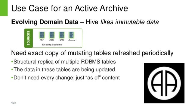 Page5 Use Case for an Active Archive Evolving Domain Data – Hive likes immutable data Need exact copy of mutating tables r...