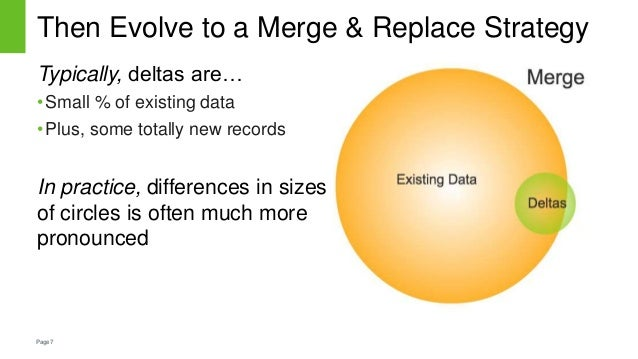 Page7 Then Evolve to a Merge & Replace Strategy Typically, deltas are… •Small % of existing data •Plus, some totally new r...