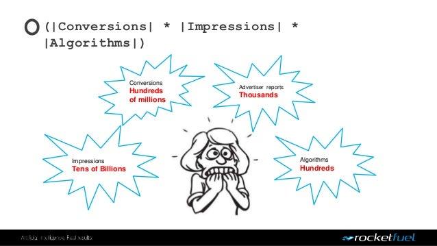 (|Conversions| * |Impressions| * |Algorithms|) Impressions Tens of Billions Advertiser reports Thousands Conversions Hundr...