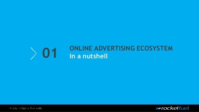 01 ONLINE ADVERTISING ECOSYSTEM In a nutshell
