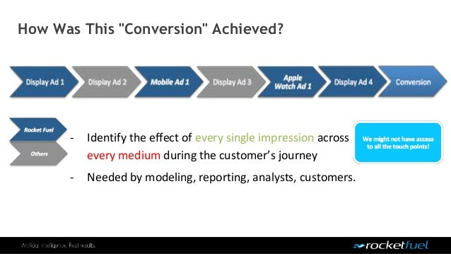 """How Was This """"Conversion"""" Achieved? - Identify the effect of every single impression across every medium during the custom..."""