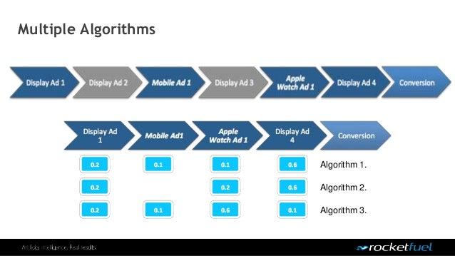 Multiple Algorithms Algorithm 1. Algorithm 2. Algorithm 3.