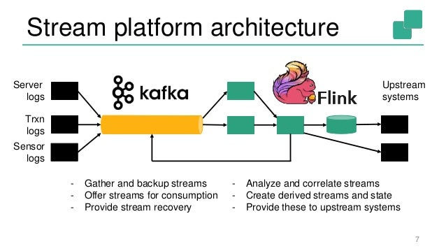 flexible and real time stream processing apache flink streaming data architectures 6 7