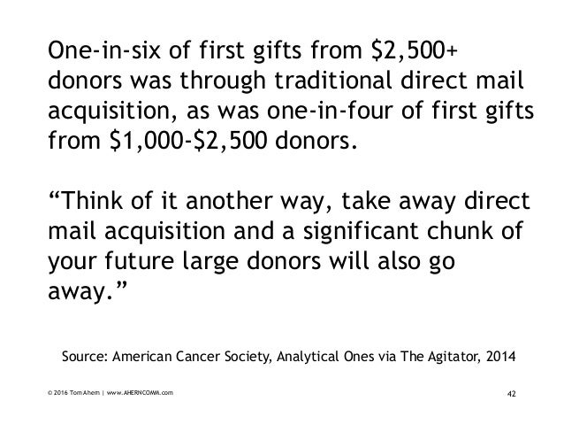 One-in-six of first gifts from $2,500+ donors was through traditional direct mail acquisition, as was one-in-four of first...