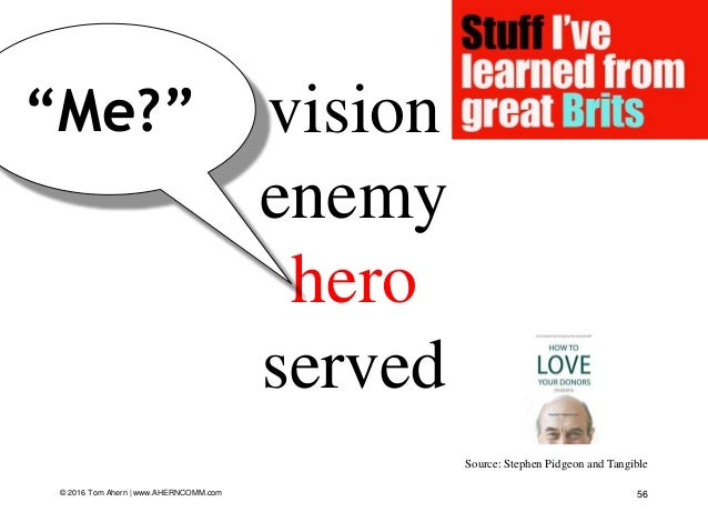 """vision enemy hero served Source: Stephen Pidgeon and Tangible 56 """"Me?"""" © 2016 Tom Ahern   www.AHERNCOMM.com"""