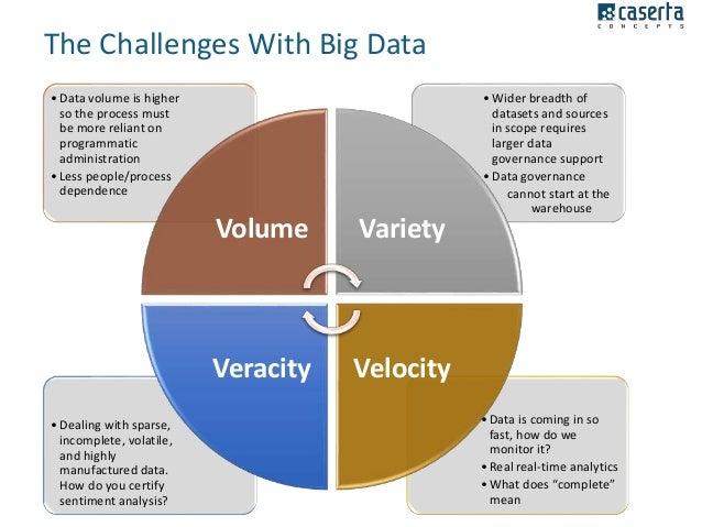 The new paradigm for big data governance