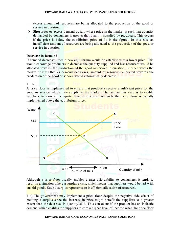 Economics a level past papers with answers - A-Level