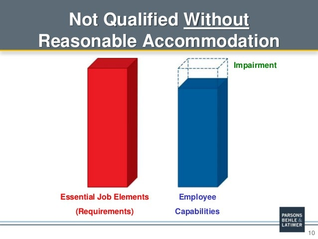 10 Not Qualified Without Reasonable Accommodation Essential Job Elements (Requirements) Employee Capabilities Impairment