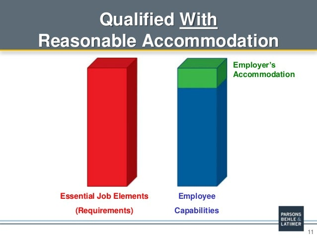 11 Qualified With Reasonable Accommodation Essential Job Elements (Requirements) Employee Capabilities Employer's Accommod...