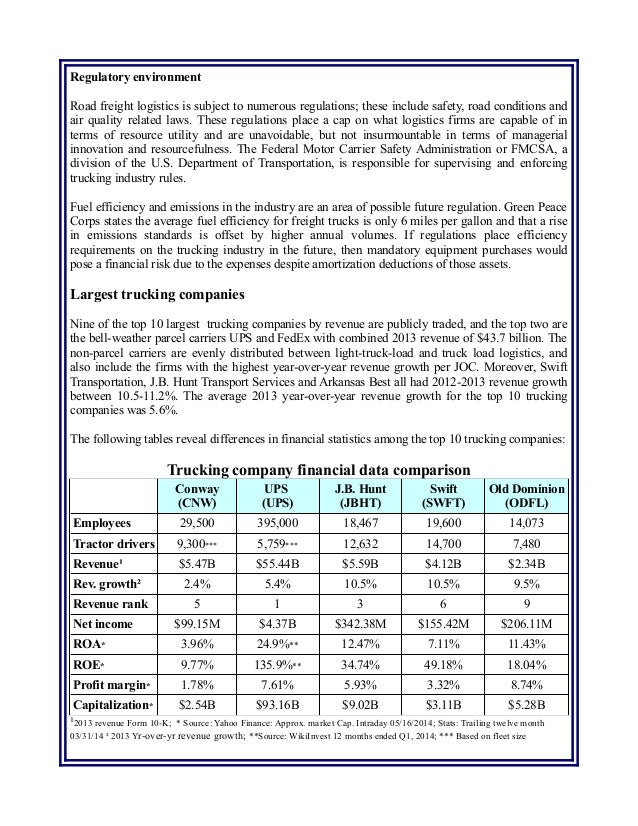 Road freight industry analysis for Who is subject to federal motor carrier safety regulations