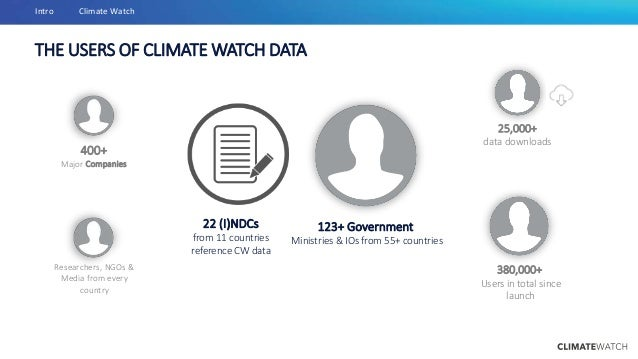 Intro Climate Watch THE USERS OF CLIMATE WATCH DATA 123+ Government Ministries & IOs from 55+ countries 25,000+ data downl...