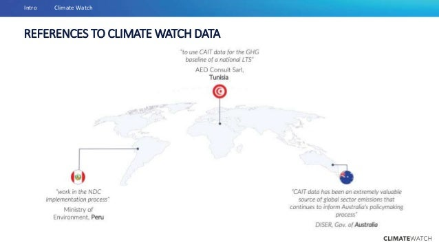 Intro Climate Watch REFERENCES TO CLIMATE WATCH DATA