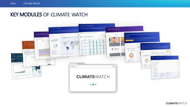 KEY MODULES OF CLIMATE WATCH Intro Climate Watch